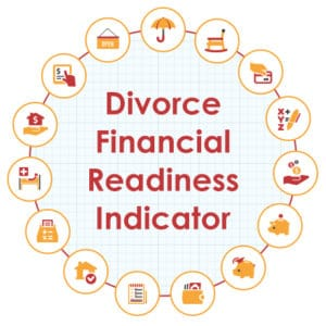 Divorce Financial Readiness Indicator